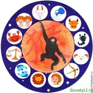 Талисманы - обереги для знаков зодиака на год Обезьяны