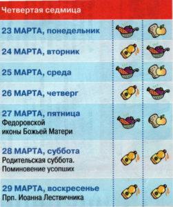 Календарь Великого поста, четвертая седмица