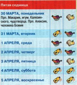 Календарь Великого поста, пятая седмица