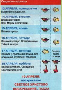 Календарь Великого поста, седьмая седмица